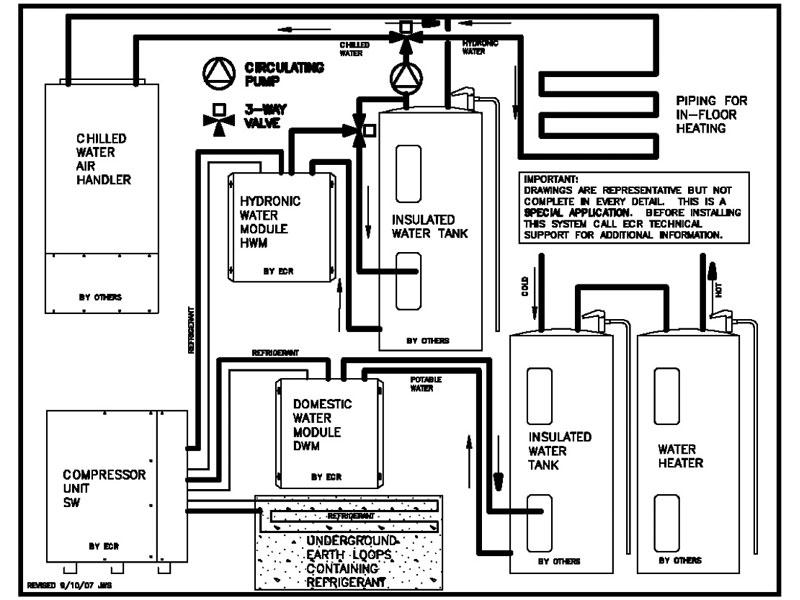 product lines - lennox - rinnai